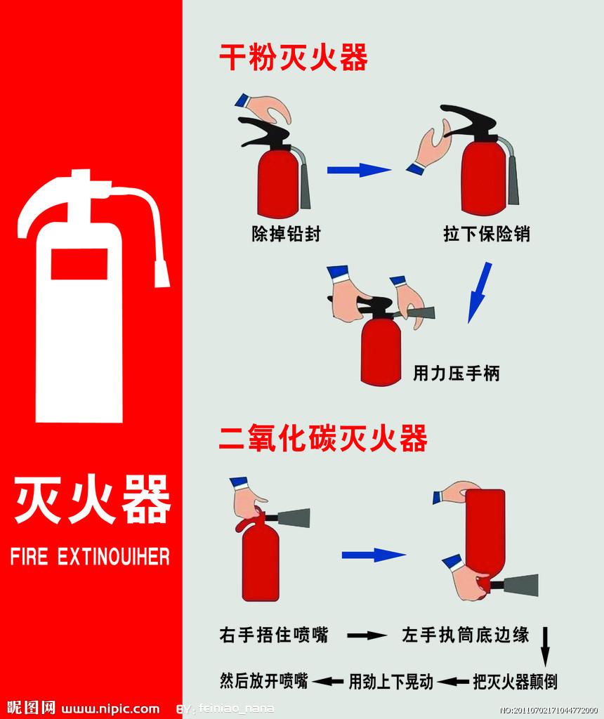 消防意识之灭火器使用方法